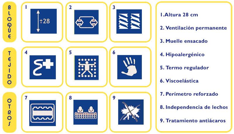 Iconos-serbal.jpg